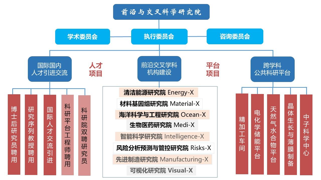 组织架构20200820.jpg
